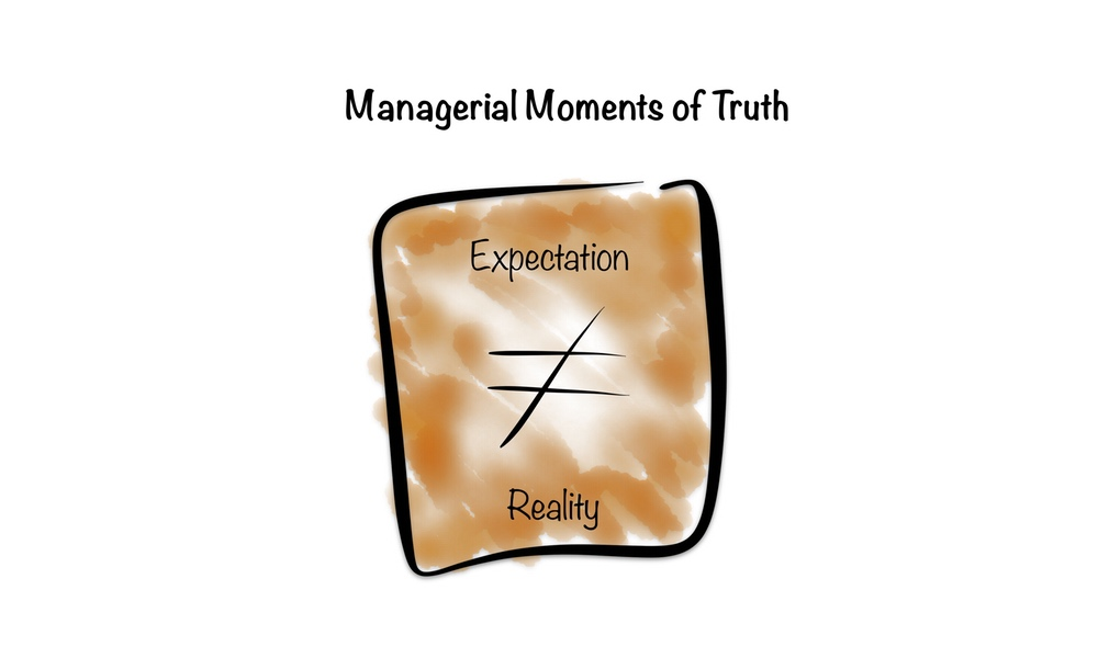 Framework No. 4: The Managerial Moment of Truth