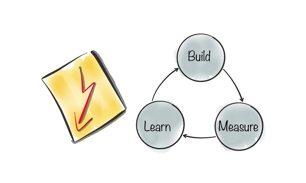 Why the lean startup idea of build measure learn is dangerous